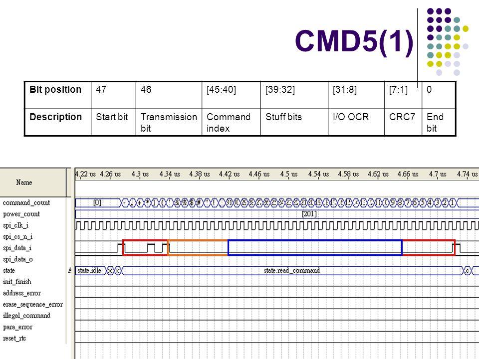 CMD5(1) Bit position 47 46 [45:40] [39:32] [31:8] [7:1] Description